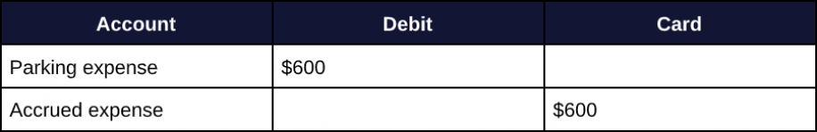 Current Liabilities 2